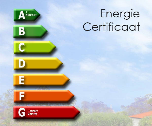 Energie Certificaat